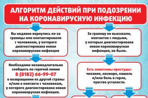 В медицинских организациях Архангельской области приостановлены профилактические мероприятия