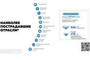 Правительством РФ представлен план преодоления экономических последствий новой коронавирусной инфекции