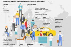 Работодателей Поморья приглашают принять участие в региональном онлайн-опросе по определению востребованных профессий